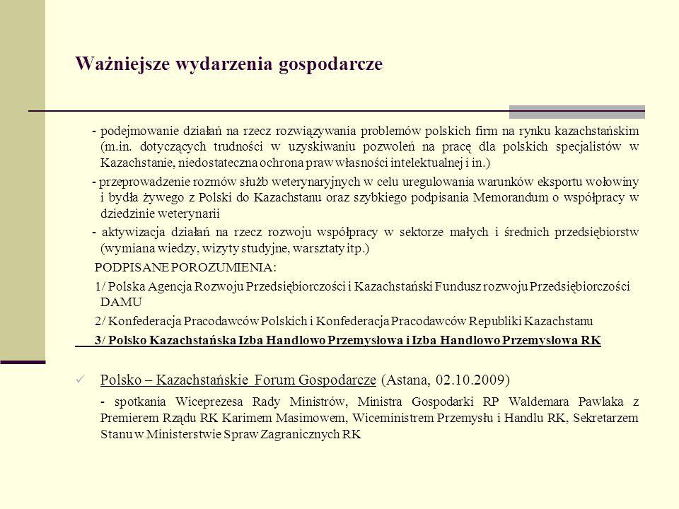 Ważniejsze wydarzenia gospodarcze - podejmowanie działań na rzecz rozwiązywania problemów polskich firm na rynku kazachstańskim (m.in. dotyczących tru