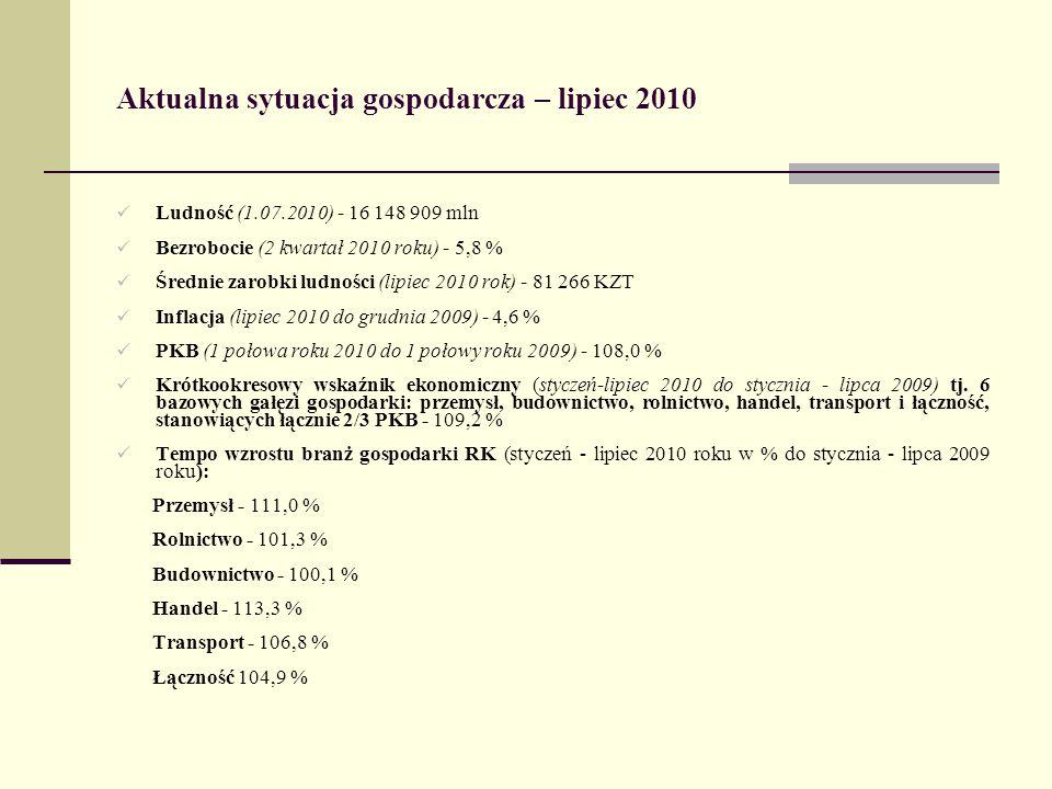 Aktualna sytuacja gospodarcza – lipiec 2010 Ludność (1.07.2010) - 16 148 909 mln Bezrobocie (2 kwartał 2010 roku) - 5,8 % Średnie zarobki ludności (li