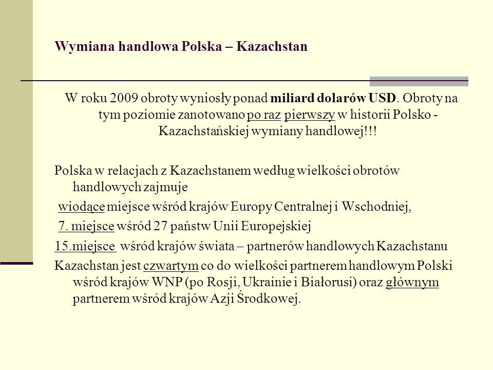 Wymiana handlowa Polska – Kazachstan W roku 2009 obroty wyniosły ponad miliard dolarów USD. Obroty na tym poziomie zanotowano po raz pierwszy w histor