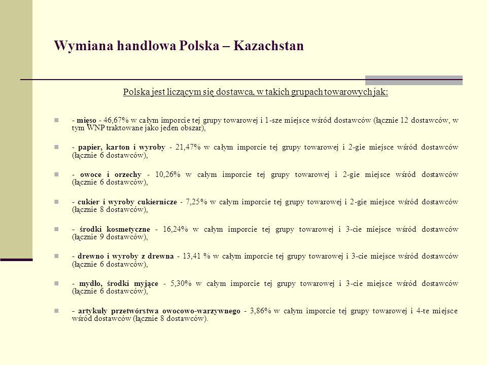 Wymiana handlowa Polska – Kazachstan Polska jest liczącym się dostawca, w takich grupach towarowych jak: - mięso - 46,67% w całym imporcie tej grupy t