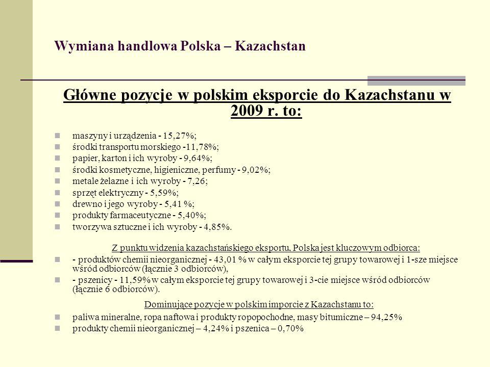 Wymiana handlowa Polska – Kazachstan Główne pozycje w polskim eksporcie do Kazachstanu w 2009 r. to: maszyny i urządzenia - 15,27%; środki transportu