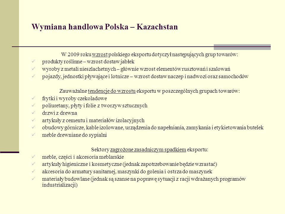 Wymiana handlowa Polska – Kazachstan W 2009 roku wzrost polskiego eksportu dotyczył następujących grup towarów: produkty roślinne – wzrost dostaw jabł