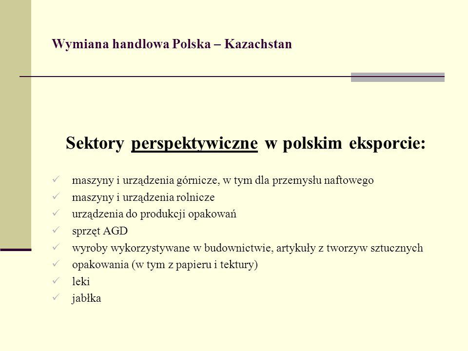 Wymiana handlowa Polska – Kazachstan Sektory perspektywiczne w polskim eksporcie: maszyny i urządzenia górnicze, w tym dla przemysłu naftowego maszyny