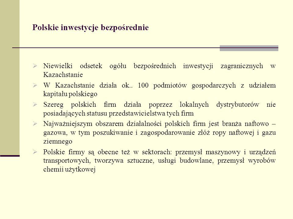 Polskie inwestycje bezpośrednie  Niewielki odsetek ogółu bezpośrednich inwestycji zagranicznych w Kazachstanie  W Kazachstanie działa ok.. 100 podmi
