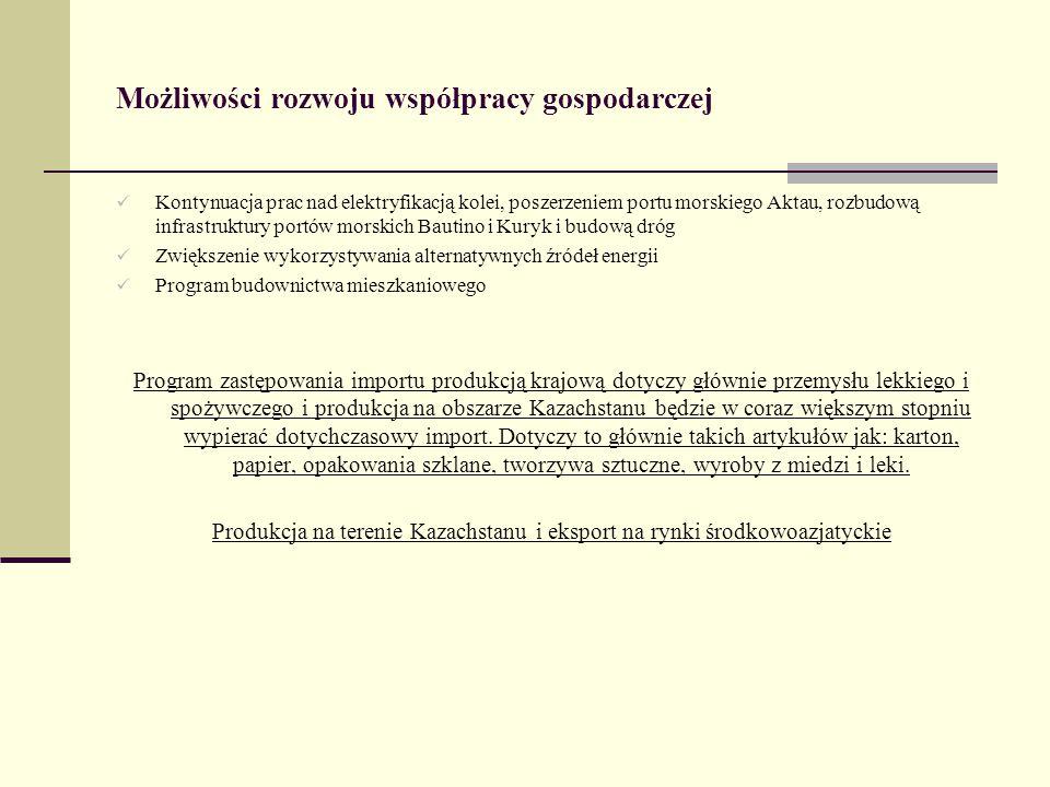 Możliwości rozwoju współpracy gospodarczej Kontynuacja prac nad elektryfikacją kolei, poszerzeniem portu morskiego Aktau, rozbudową infrastruktury por