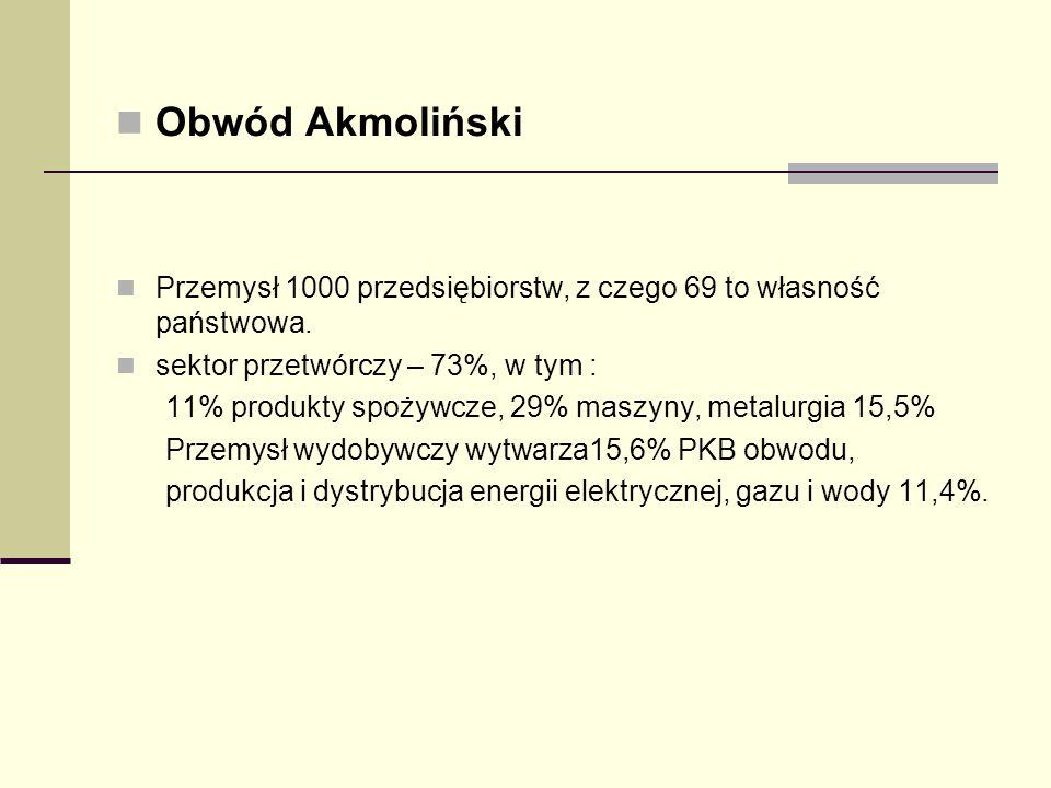 Obwód Akmoliński Przemysł 1000 przedsiębiorstw, z czego 69 to własność państwowa. sektor przetwórczy – 73%, w tym : 11% produkty spożywcze, 29% maszyn