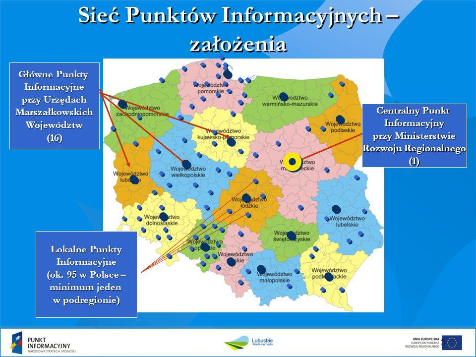 3 Centralny Punkt Informacyjny przy Ministerstwie Rozwoju Regionalnego (1) Lokalne Punkty Informacyjne (ok. 95 w Polsce – minimum jeden w podregionie)