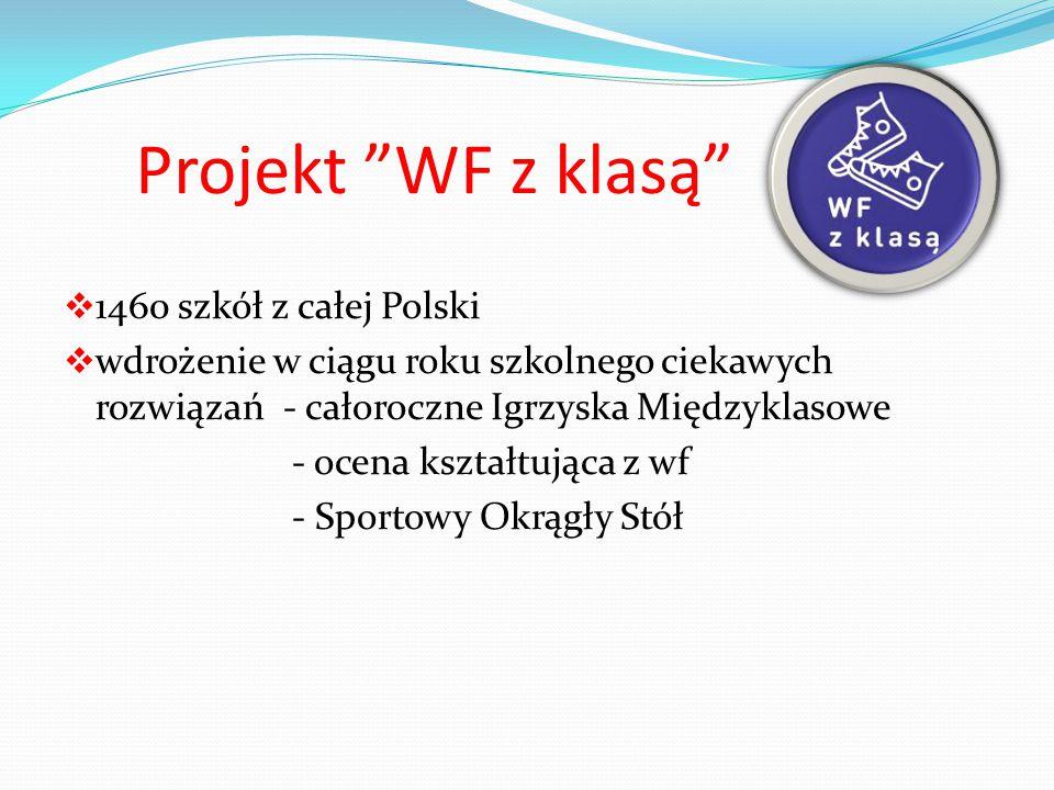 Projekt WF z klasą  1460 szkół z całej Polski  wdrożenie w ciągu roku szkolnego ciekawych rozwiązań - całoroczne Igrzyska Międzyklasowe - ocena kształtująca z wf - Sportowy Okrągły Stół