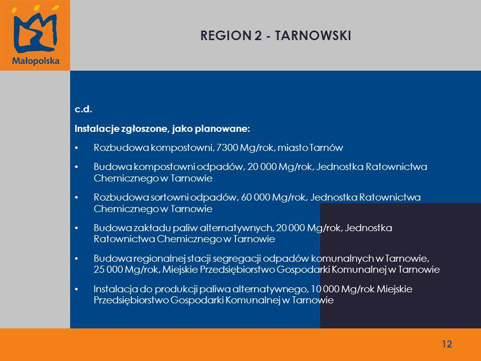 12 REGION 2 - TARNOWSKI c.d.