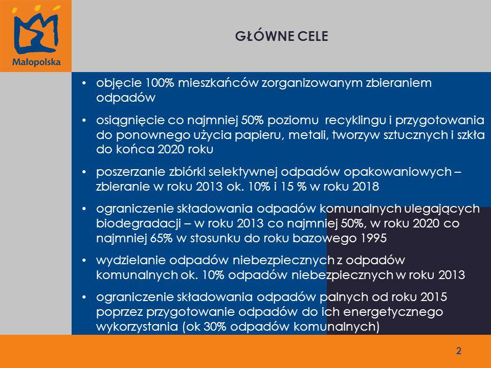 3 Kryteria podziału uwarunkowania prawne szacowane i prognozowane ilości wytwarzanych odpadów ( dostępne na stronie www.malopolskie.pl/srodowisko/odpady) instalacje istniejące i w budowie zgłoszone planowane instalacje technologia zagospodarowania odpadów układ drogowy