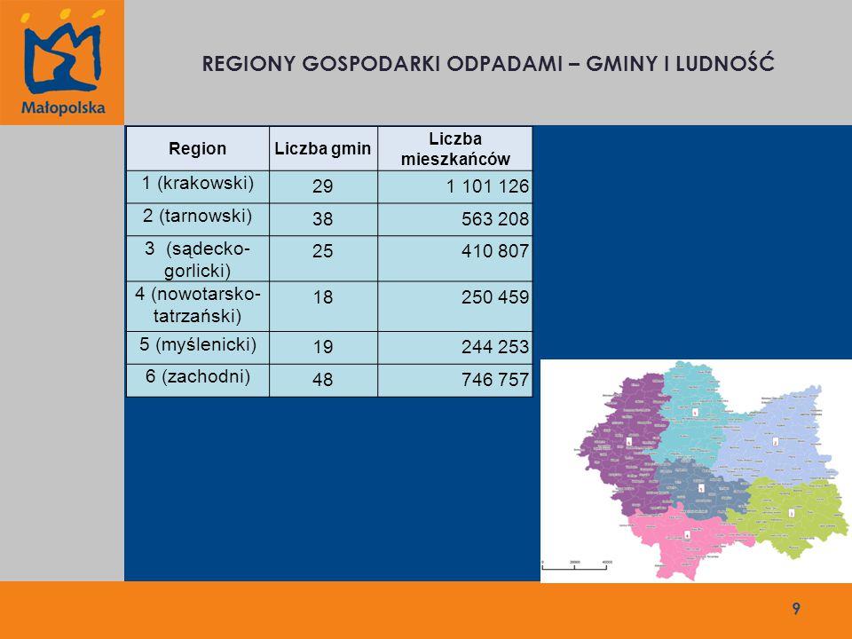 20 ul.Basztowa 22, 31-156 Kraków adres korespondencyjny: ul.