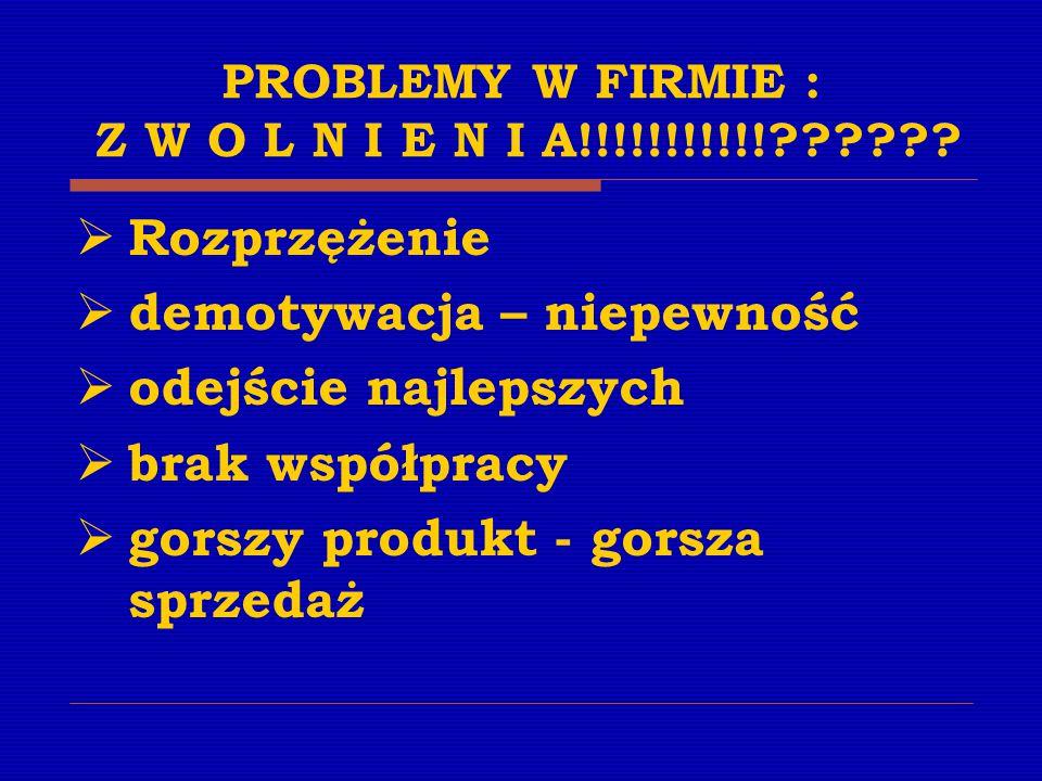 PROBLEMY W FIRMIE : Z W O L N I E N I A!!!!!!!!!!! .
