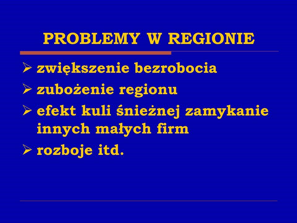 PROBLEMY W REGIONIE  zwiększenie bezrobocia  zubożenie regionu  efekt kuli śnieżnej zamykanie innych małych firm  rozboje itd.