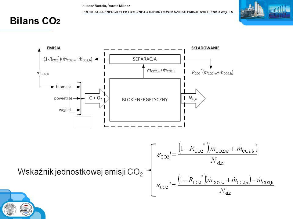 Bilans CO 2 Łukasz Bartela, Dorota Mikosz PRODUKCJA ENERGII ELEKTRYCZNEJ O UJEMNYM WSKAŹNIKU EMISJI DWUTLENKU WĘGLA Wskaźnik jednostkowej emisji CO 2