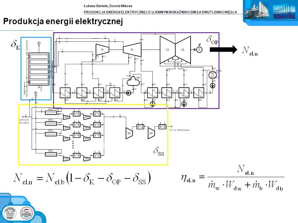 Łukasz Bartela, Dorota Mikosz PRODUKCJA ENERGII ELEKTRYCZNEJ O UJEMNYM WSKAŹNIKU EMISJI DWUTLENKU WĘGLA