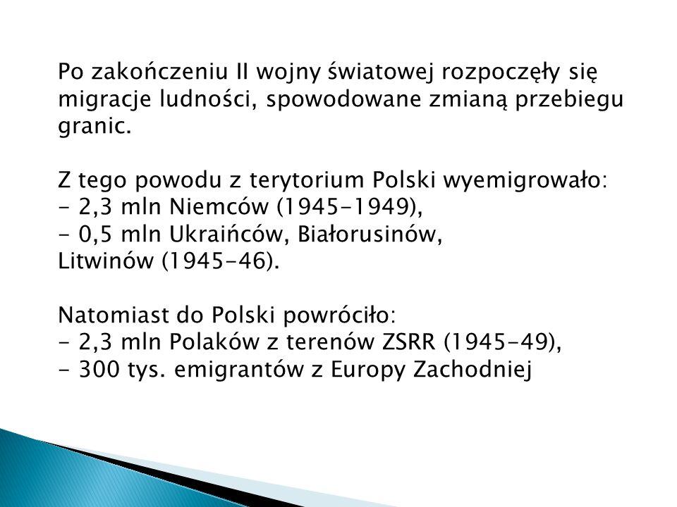 W latach 1955-1959 zostało przeprowadzone kolejne masowe wysiedlenie Polaków z Kresów Wschodnich.