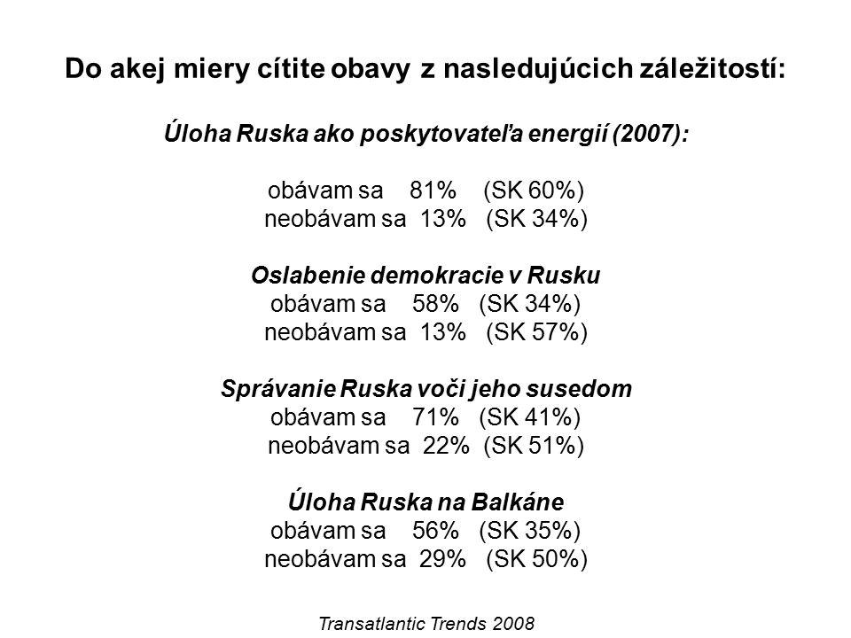 Do akej miery cítite obavy z nasledujúcich záležitostí: Úloha Ruska ako poskytovateľa energií (2007): obávam sa 81% (SK 60%) neobávam sa 13% (SK 34%)
