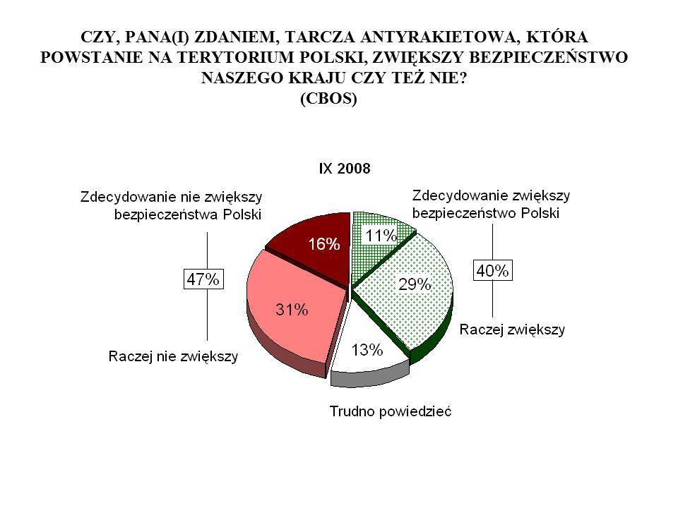 Jak Pan(i) ocenia obecne stosunki polsko- rosyjskie.