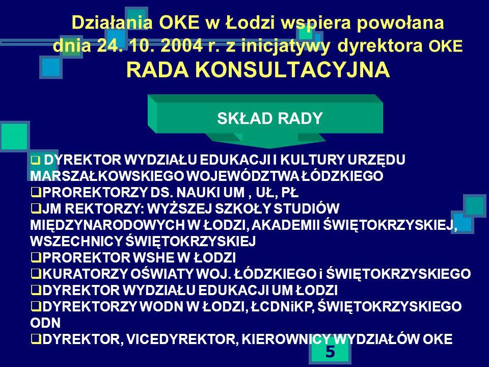 5 Działania OKE w Łodzi wspiera powołana dnia 24. 10.