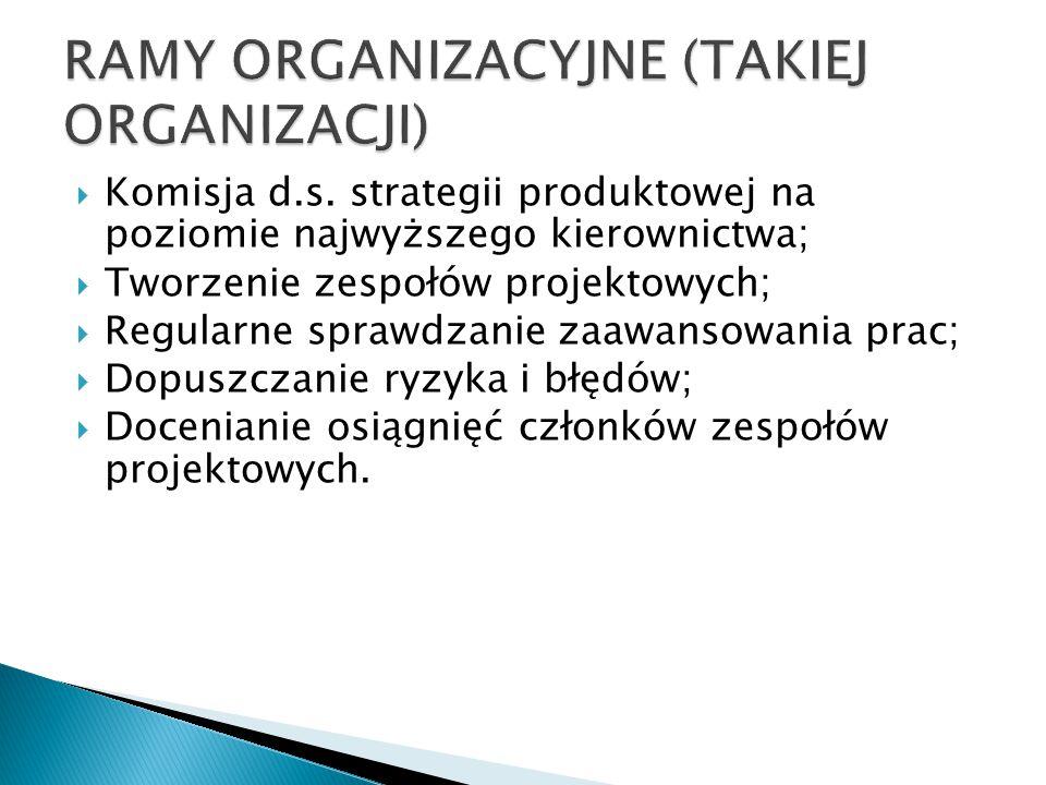 Komisja d.s. strategii produktowej na poziomie najwyższego kierownictwa;  Tworzenie zespołów projektowych;  Regularne sprawdzanie zaawansowania pr