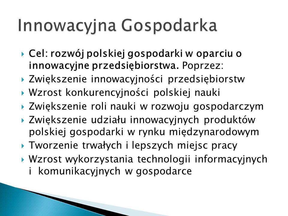  Cel: rozwój polskiej gospodarki w oparciu o innowacyjne przedsiębiorstwa. Poprzez:  Zwiększenie innowacyjności przedsiębiorstw  Wzrost konkurencyj
