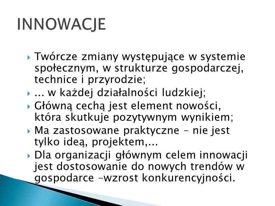  Narzędzia, technologie – technoware;  Ludzi którzy się nimi posługują – humanware;  Informacje o możliwościach tych narzędzi – infoware;  Struktur, w których ludzie funkcjonują – orgaware.