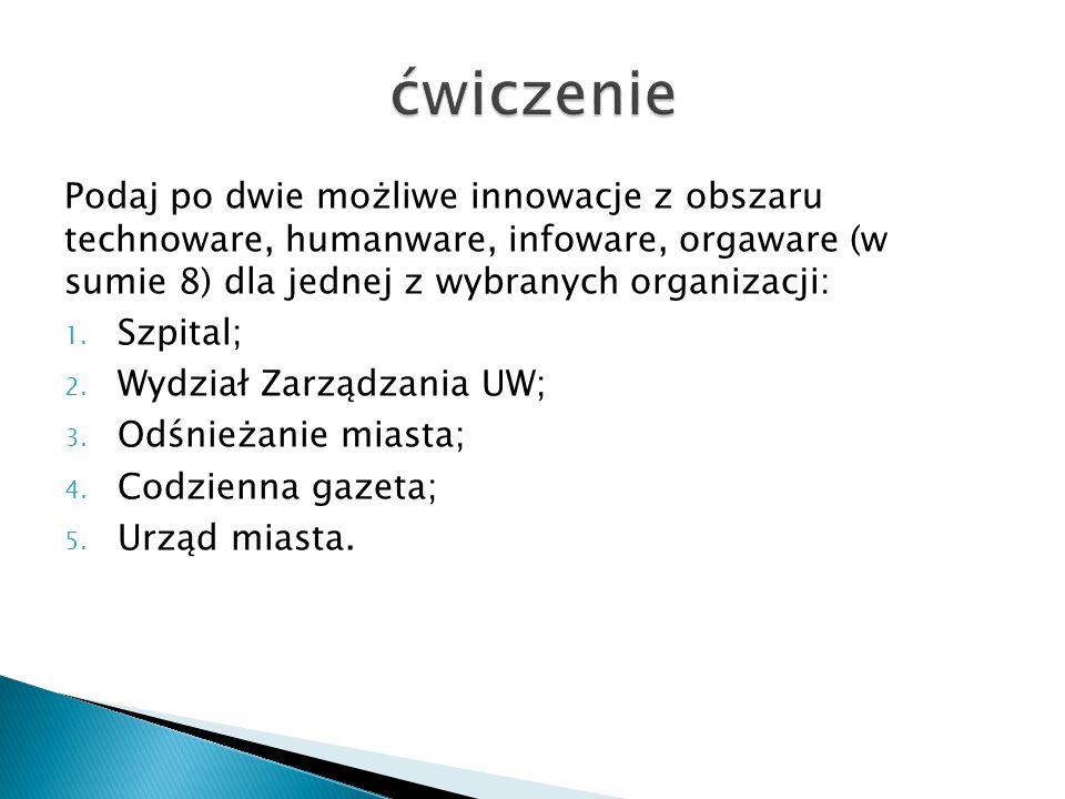 Podaj po dwie możliwe innowacje z obszaru technoware, humanware, infoware, orgaware (w sumie 8) dla jednej z wybranych organizacji: 1. Szpital; 2. Wyd