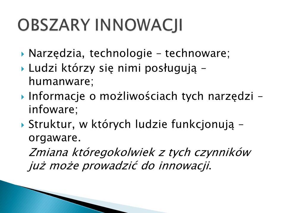  Narzędzia, technologie – technoware;  Ludzi którzy się nimi posługują – humanware;  Informacje o możliwościach tych narzędzi – infoware;  Struktu