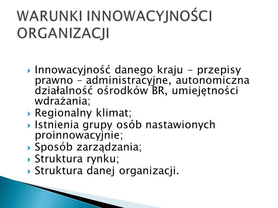  Innowacyjność danego kraju - przepisy prawno – administracyjne, autonomiczna działalność ośrodków BR, umiejętności wdrażania;  Regionalny klimat; 