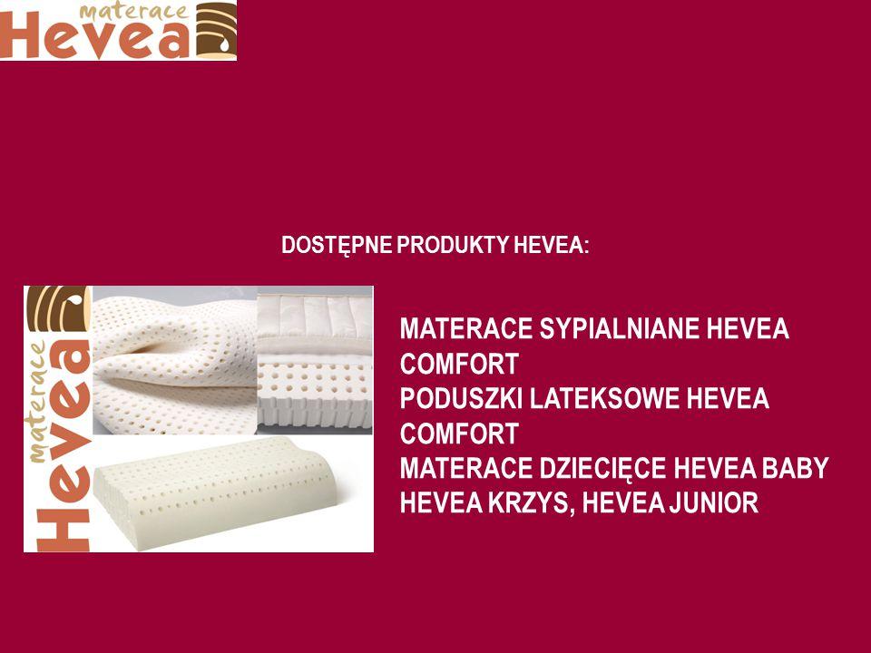 DOSTĘPNE PRODUKTY HEVEA: MATERACE SYPIALNIANE HEVEA COMFORT PODUSZKI LATEKSOWE HEVEA COMFORT MATERACE DZIECIĘCE HEVEA BABY HEVEA KRZYS, HEVEA JUNIOR