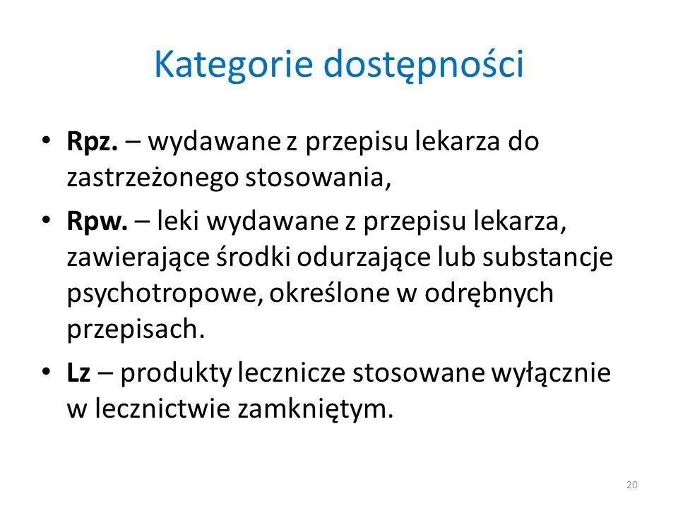Kategorie dostępności Rpz. – wydawane z przepisu lekarza do zastrzeżonego stosowania, Rpw. – leki wydawane z przepisu lekarza, zawierające środki odur