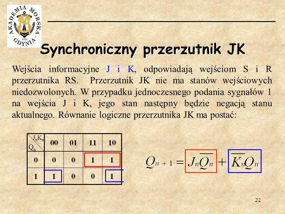22 Synchroniczny przerzutnik JK Wejścia informacyjne J i K, odpowiadają wejściom S i R przerzutnika RS. Przerzutnik JK nie ma stanów wejściowych niedo