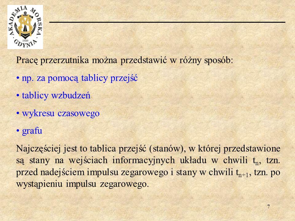 28 Synchroniczny przerzutnik T Przerzutnik T (ang.