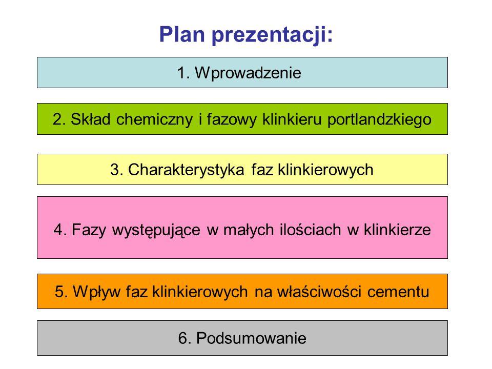 Plan prezentacji: 1. Wprowadzenie 3. Charakterystyka faz klinkierowych 2. Skład chemiczny i fazowy klinkieru portlandzkiego 4. Fazy występujące w mały