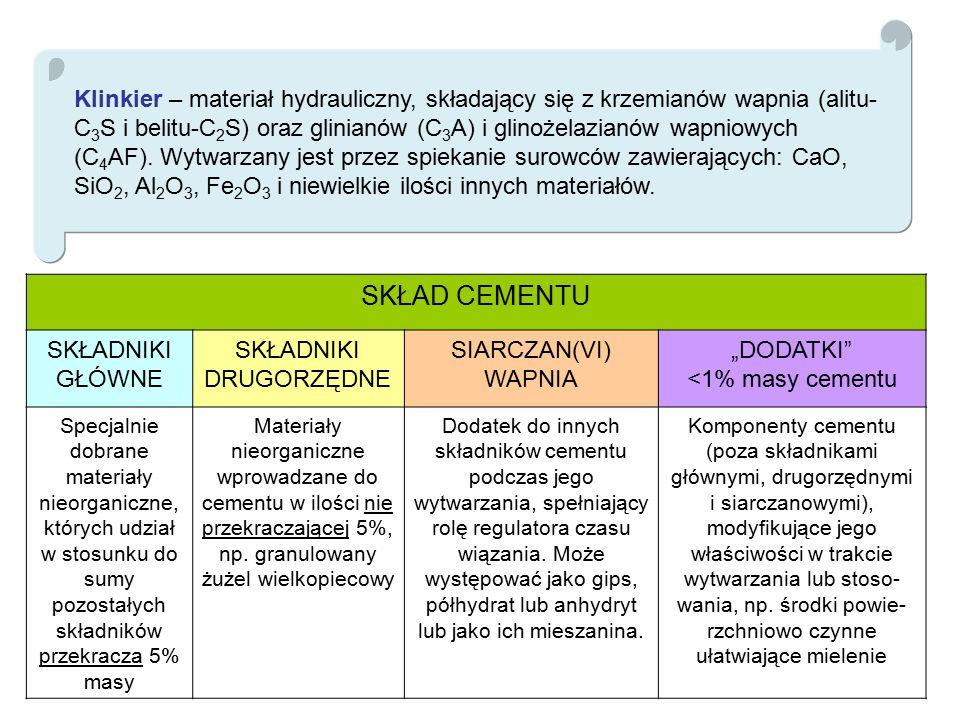 SKŁAD KLINKIERU PORTLANDZKIEGO FAZOWYCHEMICZNY (TLENKOWY) C 3 S (3CaO.