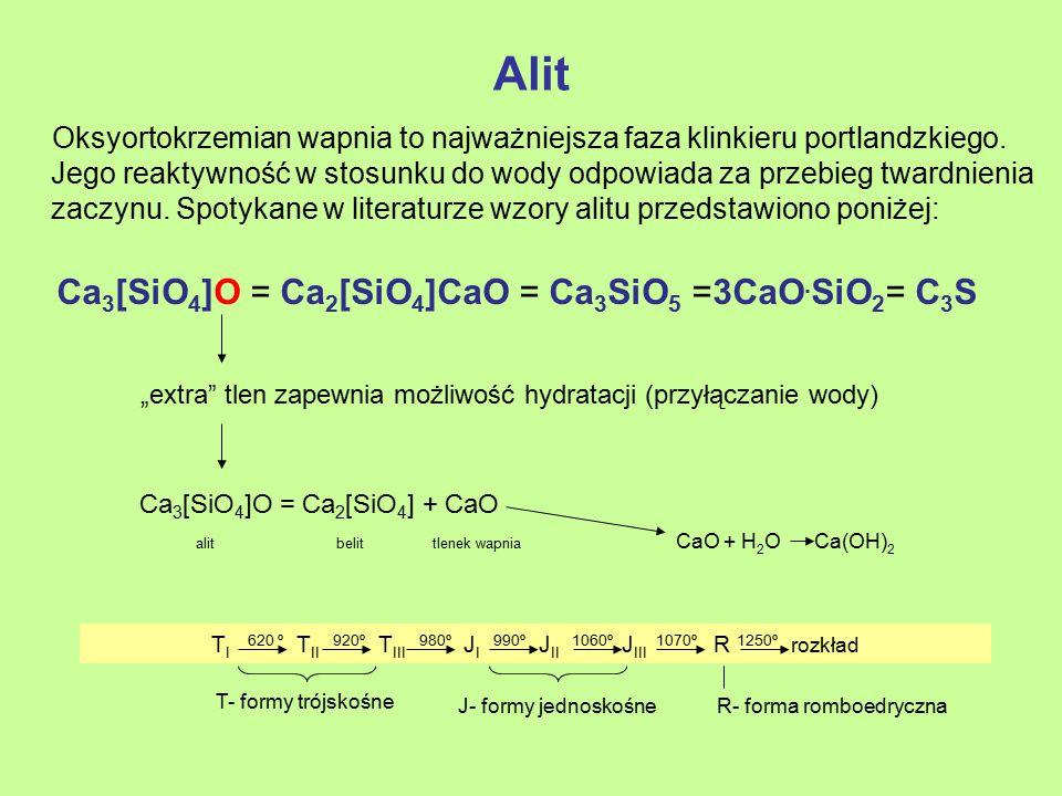 Alit Oksyortokrzemian wapnia to najważniejsza faza klinkieru portlandzkiego. Jego reaktywność w stosunku do wody odpowiada za przebieg twardnienia zac
