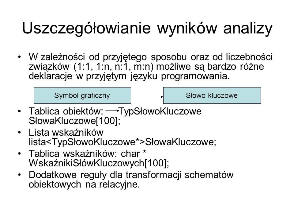 Uszczegółowianie wyników analizy W zależności od przyjętego sposobu oraz od liczebności związków (1:1, 1:n, n:1, m:n) możliwe są bardzo różne deklaracje w przyjętym języku programowania.