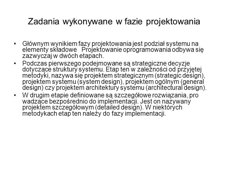 Projekt systemu System zostaje podzielony na podsystemy.