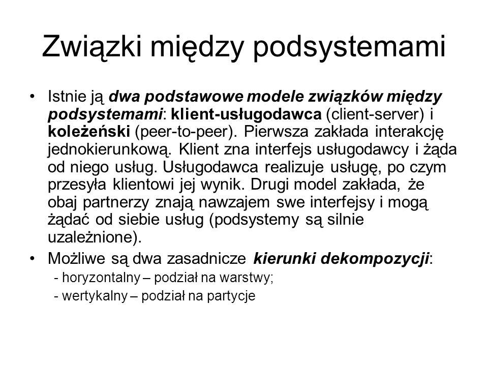 Związki między podsystemami Istnie ją dwa podstawowe modele związków między podsystemami: klient-usługodawca (client-server) i koleżeński (peer-to-peer).