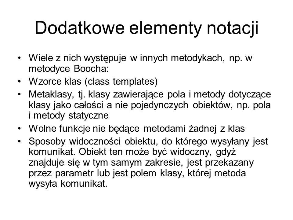 Dodatkowe elementy notacji Wiele z nich występuje w innych metodykach, np.