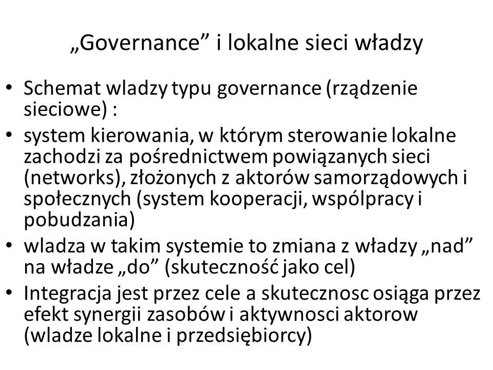 """""""Governance"""" i lokalne sieci władzy Schemat wladzy typu governance (rządzenie sieciowe) : system kierowania, w którym sterowanie lokalne zachodzi za p"""