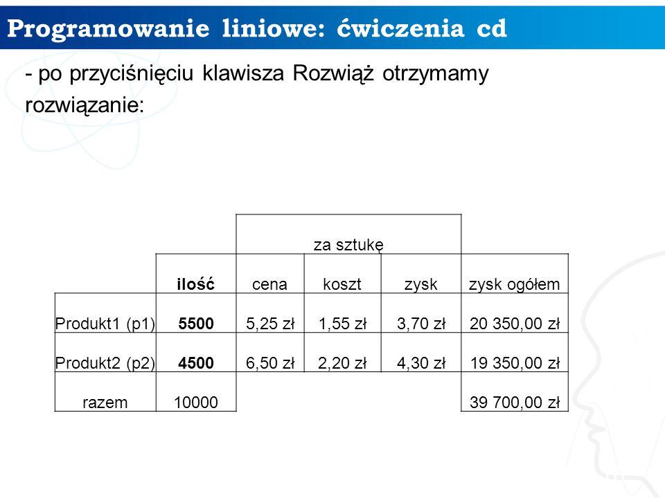 Programowanie liniowe: ćwiczenia cd 16 - po przyciśnięciu klawisza Rozwiąż otrzymamy rozwiązanie: za sztukę ilośćcenakosztzyskzysk ogółem Produkt1 (p1)55005,25 zł1,55 zł3,70 zł20 350,00 zł Produkt2 (p2)45006,50 zł2,20 zł4,30 zł19 350,00 zł razem1000039 700,00 zł