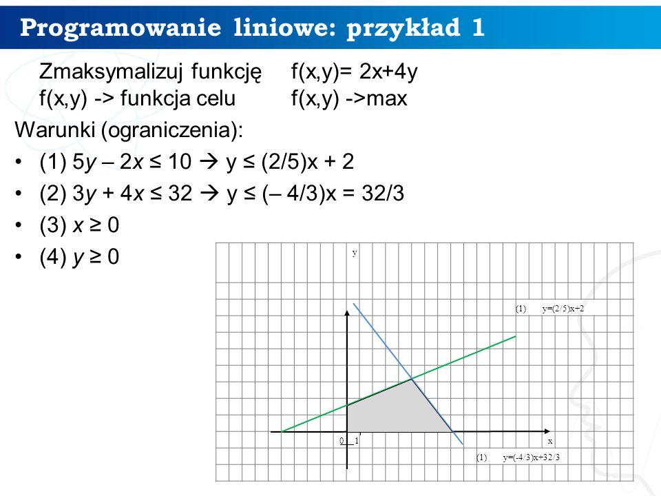 Programowanie liniowe: przykład 1 5 Zmaksymalizuj funkcję f(x,y)= 2x+4y f(x,y) -> funkcja celu f(x,y) ->max Warunki (ograniczenia): (1) 5y – 2x ≤ 10  y ≤ (2/5)x + 2 (2) 3y + 4x ≤ 32  y ≤ (– 4/3)x = 32/3 (3) x ≥ 0 (4) y ≥ 0 y (1) y=(2/5)x+2 01x (1) y=(-4/3)x+32/3