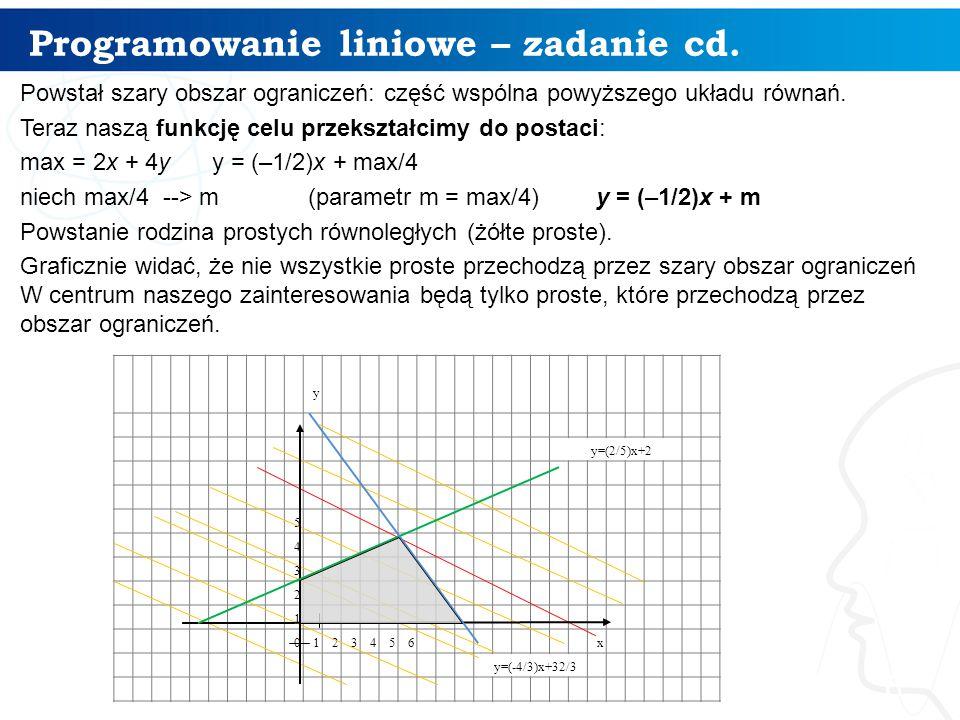 Programowanie liniowe – zadanie cd.