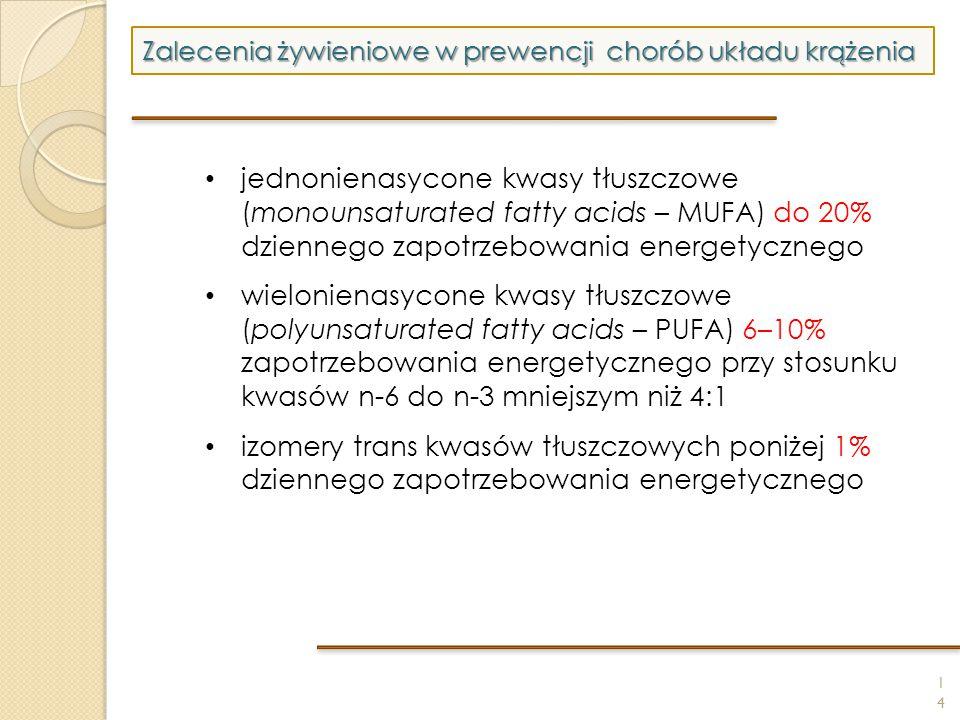14 Zalecenia żywieniowe w prewencji chorób układu krążenia jednonienasycone kwasy tłuszczowe (monounsaturated fatty acids – MUFA) do 20% dziennego zap