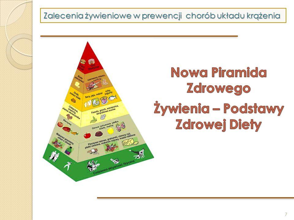 7 Zalecenia żywieniowe w prewencji chorób układu krążenia