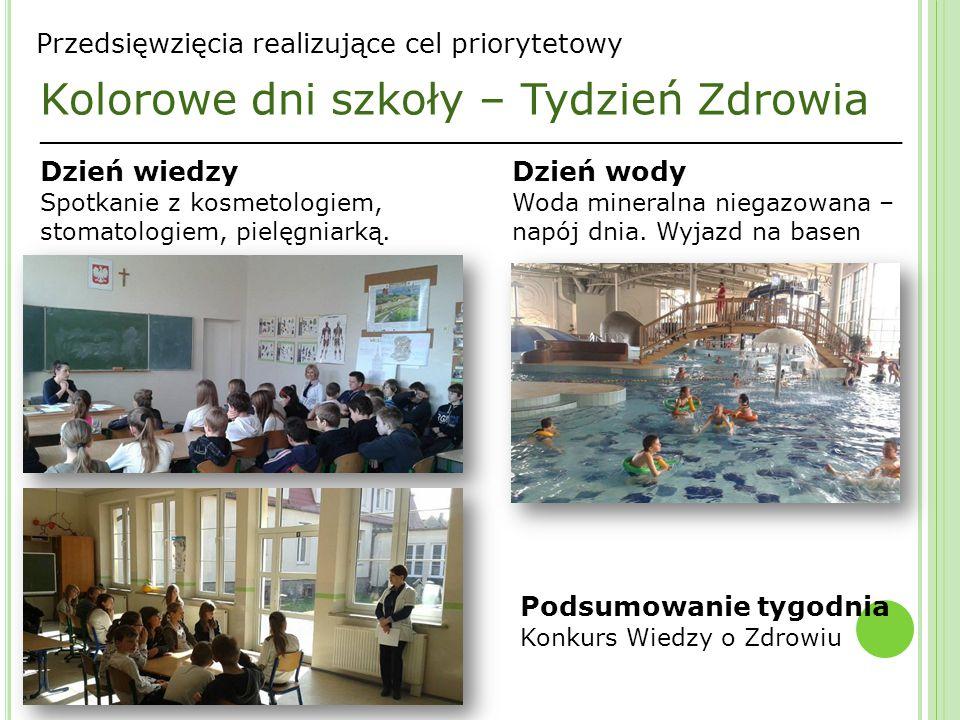 _________________________________________________________________ Przedsięwzięcia realizujące cel priorytetowy Kolorowe dni szkoły – Tydzień Zdrowia Dzień wiedzy Spotkanie z kosmetologiem, stomatologiem, pielęgniarką.