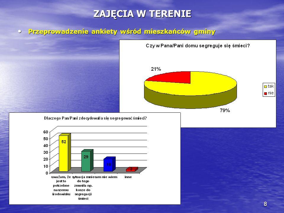 8 ZAJĘCIA W TERENIE Przeprowadzenie ankiety wśród mieszkańców gminy Przeprowadzenie ankiety wśród mieszkańców gminy