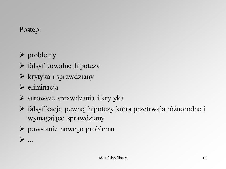 Idea falsyfikacji11 Postęp:  problemy  falsyfikowalne hipotezy  krytyka i sprawdziany  eliminacja  surowsze sprawdzania i krytyka  falsyfikacja