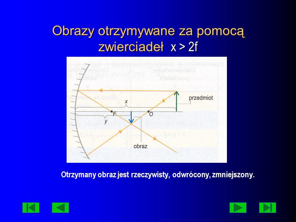 Obrazy otrzymywane za pomocą zwierciadeł f < x < 2f Otrzymany obraz jest rzeczywisty, odwrócony i powiększony.